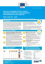 EMN Flash: Migratory Pathways for Start-Ups and Innovative Entrepreneurs in the European Union