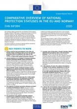 EMN Inform: Comparative Overview of National Protection Statuses in the EU and Norway